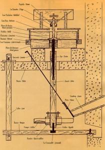 moulin 13